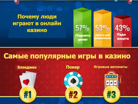 Онлайн казино победа